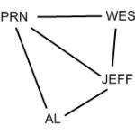 Jeff'S Network